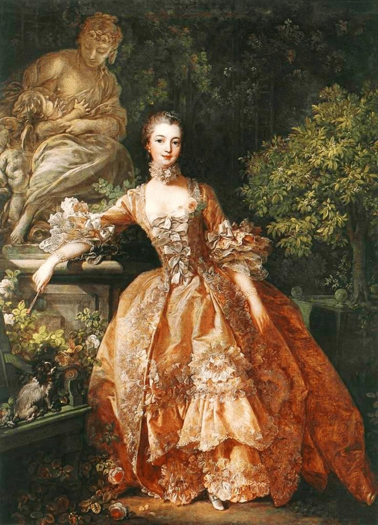 Female Art Patrons: Madame de Pompadour by Francois Boucher
