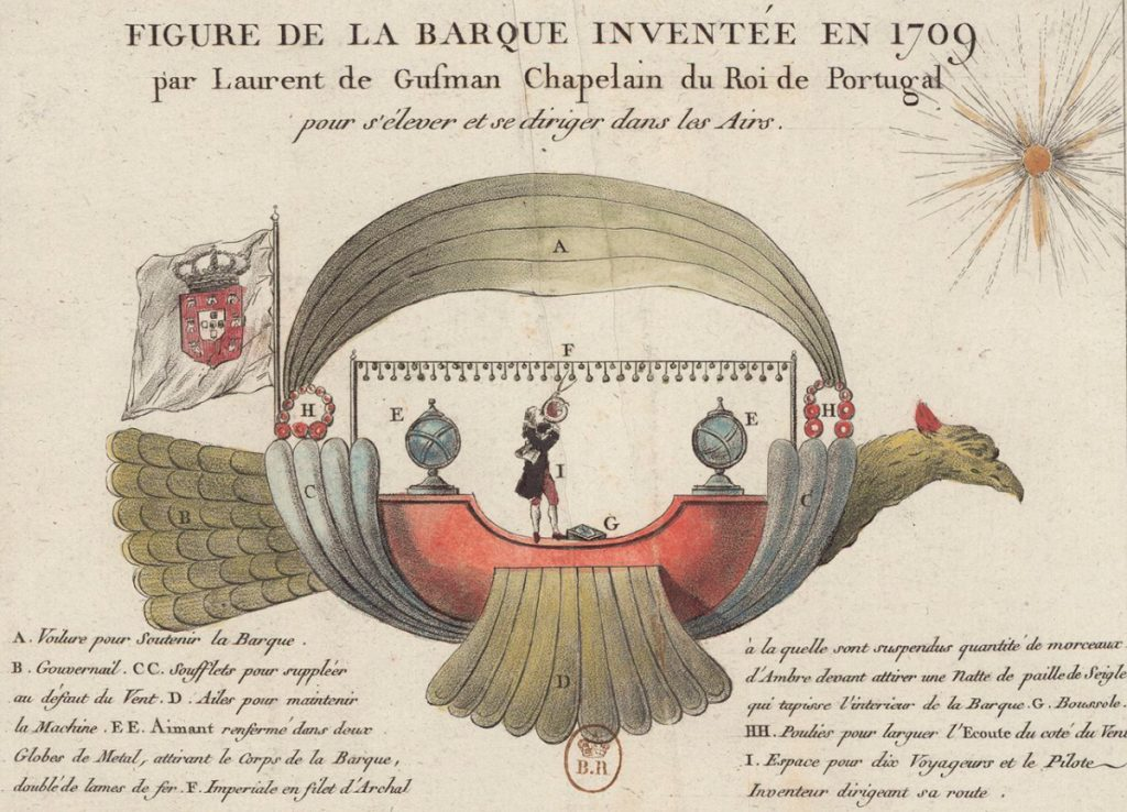 Flying Objects in Art: Early Balloon Design by Father Bartholomew Lawrence of Gusmão