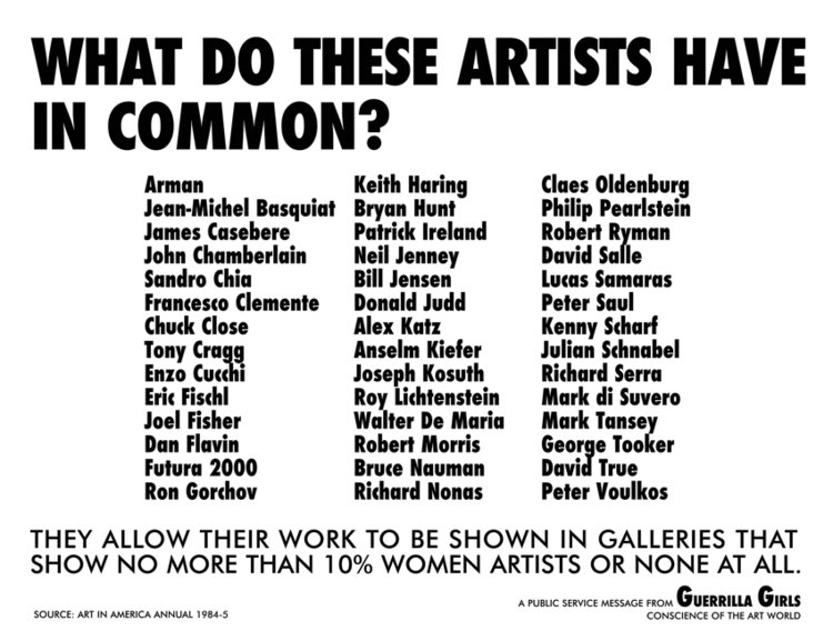 Guerilla Girls, What do these artists have in common?, 1985.