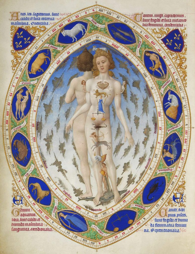 Tres Riches Heures Anatomical Man zodiac in medieval art