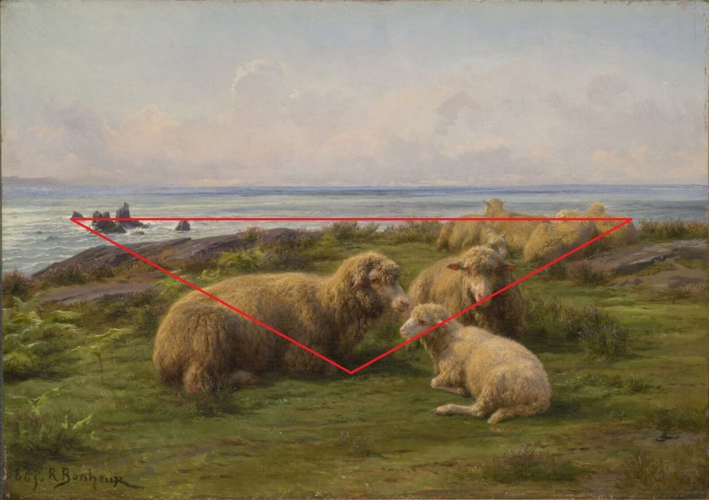 Rosa Bonheur, Sheep by the Sea, 1865, National Museum of Women in the Arts, Washington DC, USA. Triangular Composition.